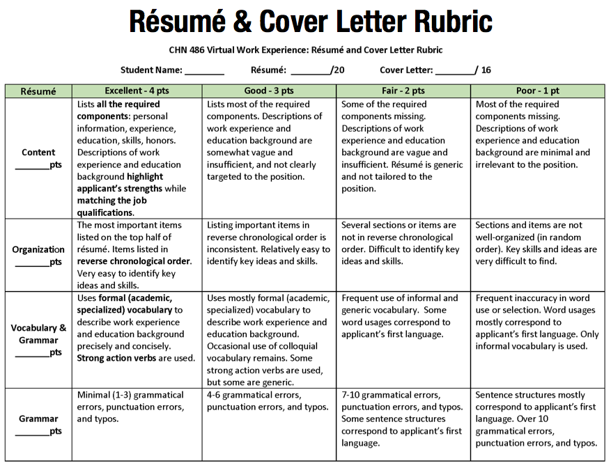 Résumé and Cover Letter Rubric